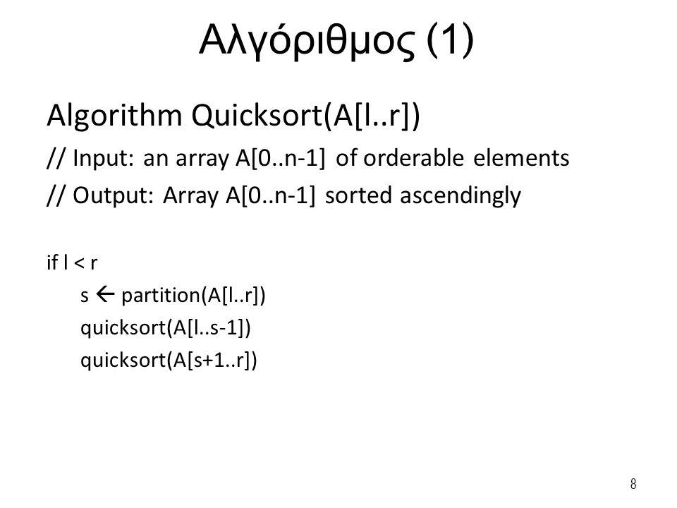 Αλγόριθμος (1) Algorithm Quicksort(A[l..r])
